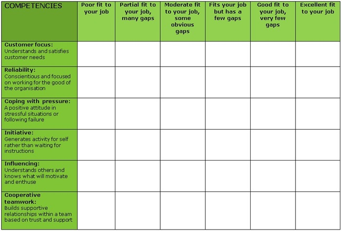 Blog-Competencies-Table-for-Reference-Blog